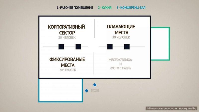 Коворкинг-центр может появится в Гомеле
