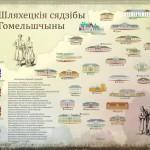 На Гомельщине создали уникальную карту шляхетских усадеб