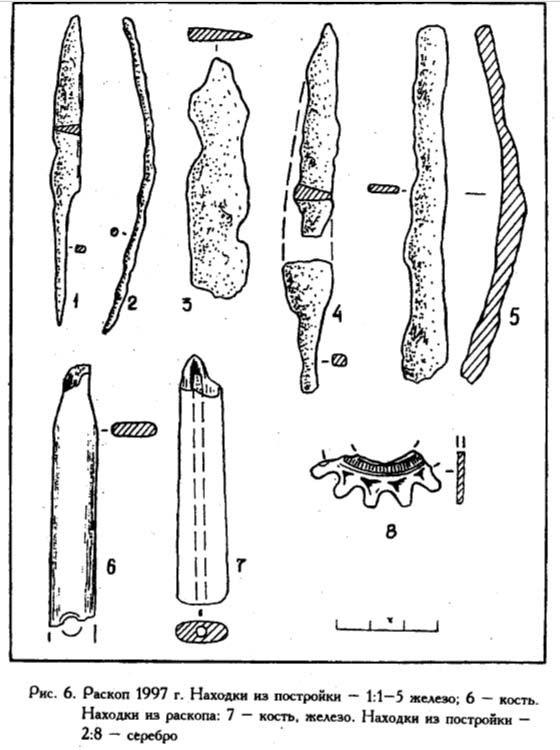 Некоторые итоги археологического исследования кагального посада древнерусского Гомия