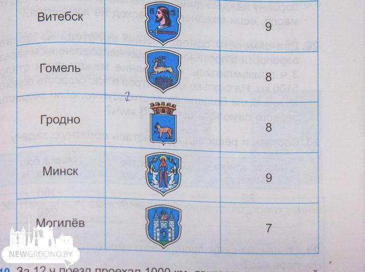 В учебнике по математике перепутали гербы Гродно и Гомеля