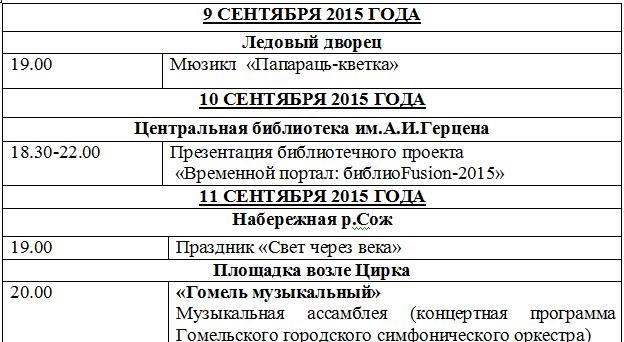 programma-prazdnichnyx-meropriyatij-ko-dnyu-goroda