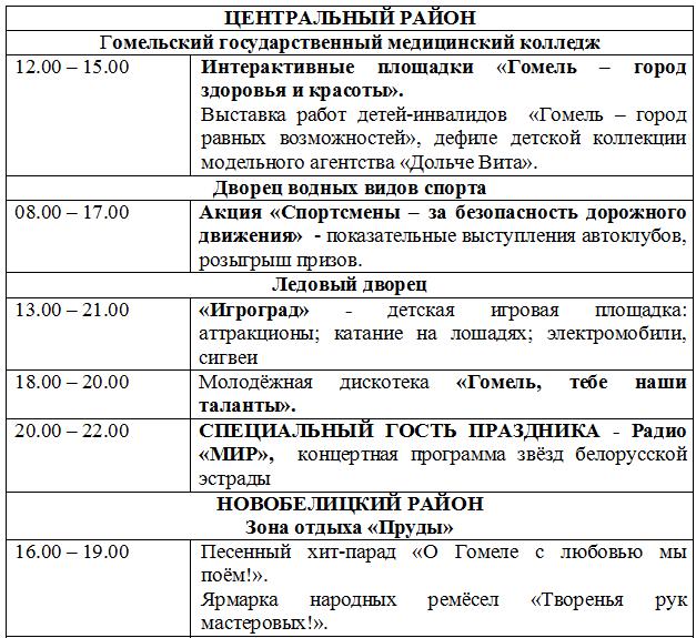 programma-prazdnichnyx-meropriyatij-ko-dnyu-goroda7